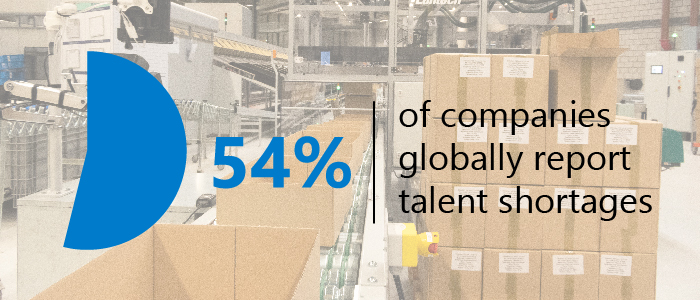 54% of companies report talent shortage